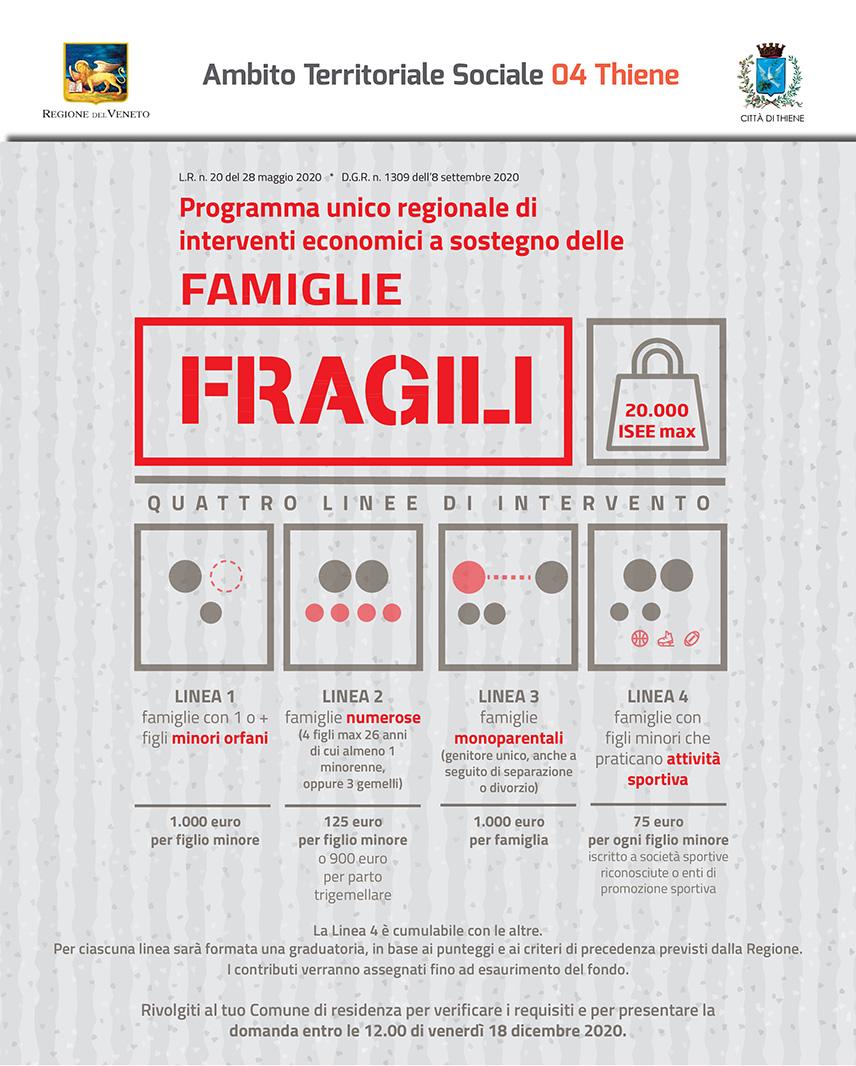 famiglie_fragili_Thiene_856x1066