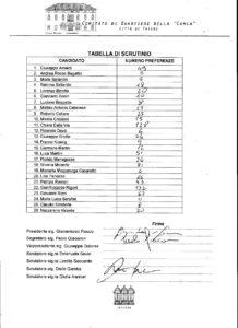tabelle scrutinio